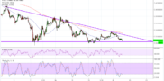 Stellar (XLM) Price Analysis: Waiting for a Descending Triangle Break