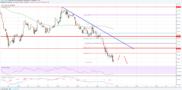 Litecoin Price Analysis: LTC/USD Could Revisit $100