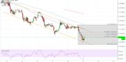 Stellar (XLM) Price Analysis: Bearish Pullback Opportunity in Sight!