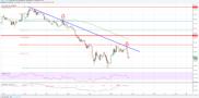 Litecoin Price Analysis: LTC/USD Struggling Near Key Resistance