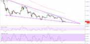Tron (TRX) Price Analysis: Falling Wedge Consolidation