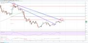 Neo Price Analysis: Can NEO/USD Break This?