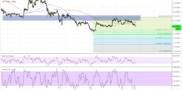 Tron (TRX) Price Analysis: Another Selloff Signal After Area of Interest Test