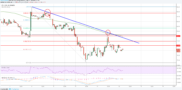 Litecoin Price Analysis: LTC/USD's Recovery Capped By $80