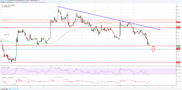 Litecoin Price Analysis: LTC/USD Turned South
