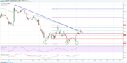 Litecoin Price Analysis: LTC/USD Forming Triple Bottom