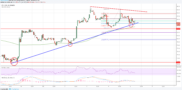 Litecoin Price Analysis: LTC/USD Testing Significant Support