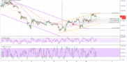 Monero (XMR) Price Analysis: Breakout and New Channel