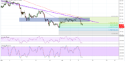 Ethereum (ETH) Price Analysis: Bears Back in the Game