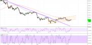 Bitcoin (BTC) Price Analysis: Bulls Refuse to Back Down