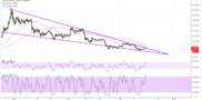 EOS Price Analysis: Just Waiting for a Breakout