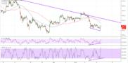 Ethereum (ETH) Price Analysis: Bullish Divergence Spotted!