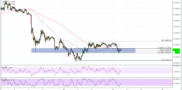 Ripple (XRP) Price Analysis: Looming xRapid Launch Providing Some Support?