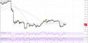 Bitcoin (BTC) Price Analysis: Short-Term Reversal Pattern Forming?