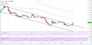 Ripple (XRP) Price Analysis: Don't Miss This Bullish Breakout