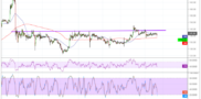 Ethereum (ETH) Price Analysis: Short-Term Rally in the Works?