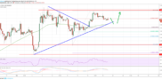 EOS Price Primed For More Upsides Versus USD, BTC and ETH