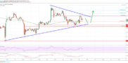 Litecoin (LTC) Price Remains In Uptrend, Target Above $65