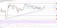 EOS Price Sighting Next Bull-Run Versus USD, BTC and ETH