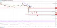 Ethereum Price (ETH) Could Underperform Versus Bitcoin (BTC)