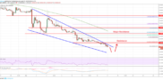 Ripple (XRP) Remains In Strong Downtrend Versus Bitcoin (BTC)