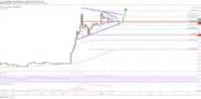 Litecoin (LTC) Price Analysis: Bulls Preparing For Bull-Run Above $100?