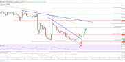 Can Ripple (XRP) Hold This Key Support Versus Bitcoin (BTC)?