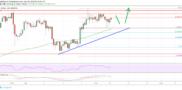 Litecoin (LTC) Price Analysis: Bulls Sighting Fresh Increase Above $120